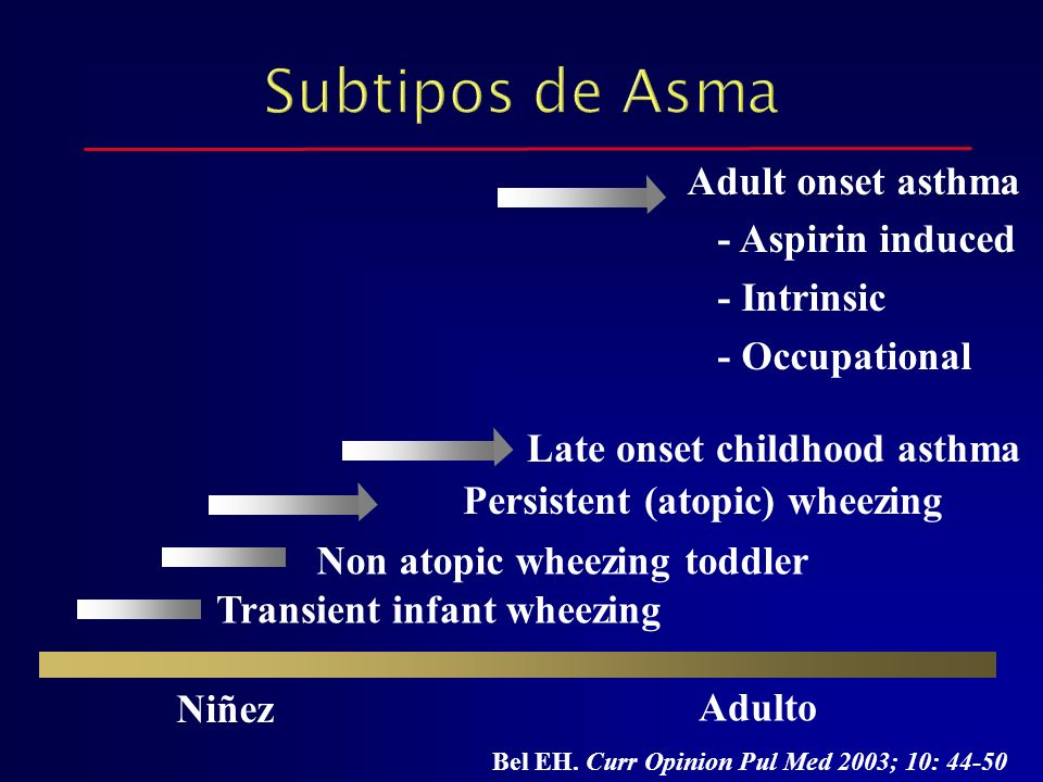 Subtipos de Asma Adult onset asthma - Aspirin induced - Intrinsic