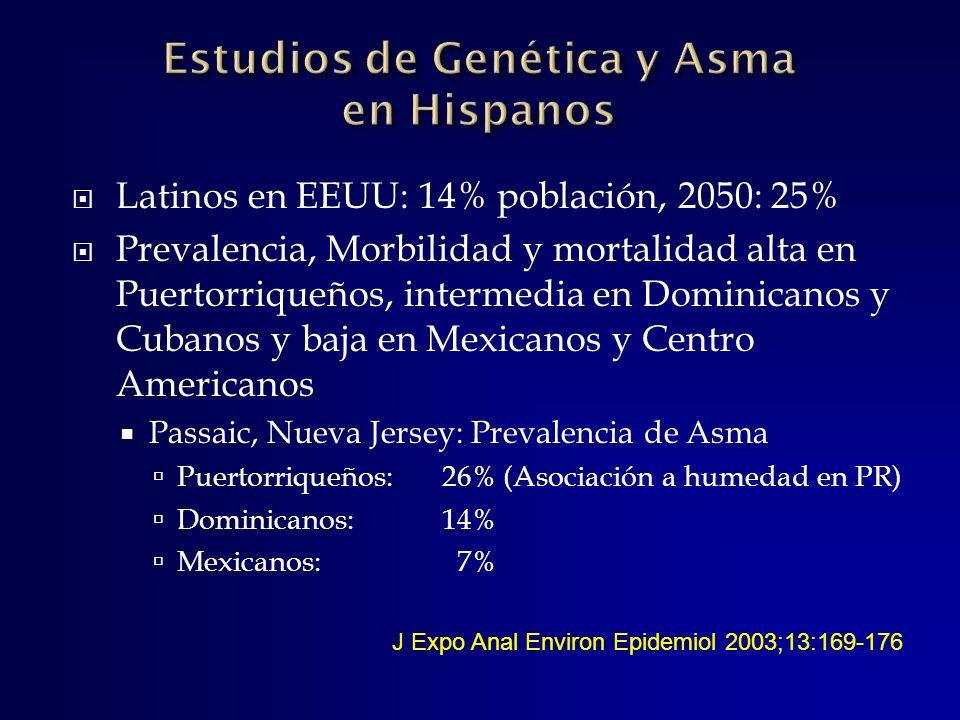 Estudios de Genética y Asma en Hispanos