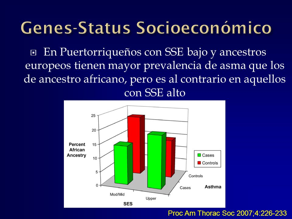 Genes-Status Socioeconómico