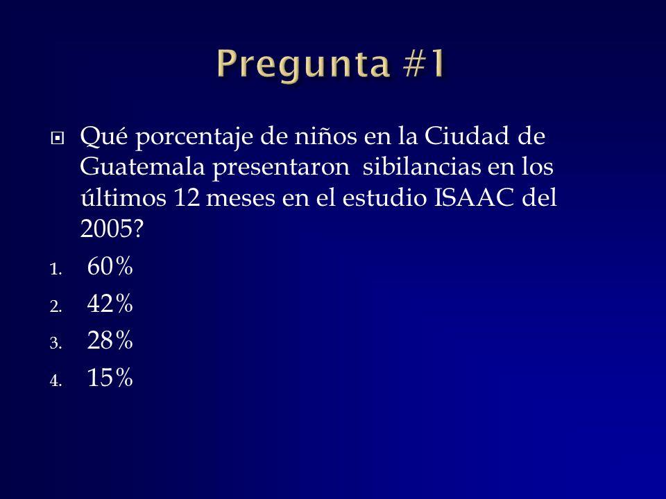 Pregunta #1 Qué porcentaje de niños en la Ciudad de Guatemala presentaron sibilancias en los últimos 12 meses en el estudio ISAAC del 2005