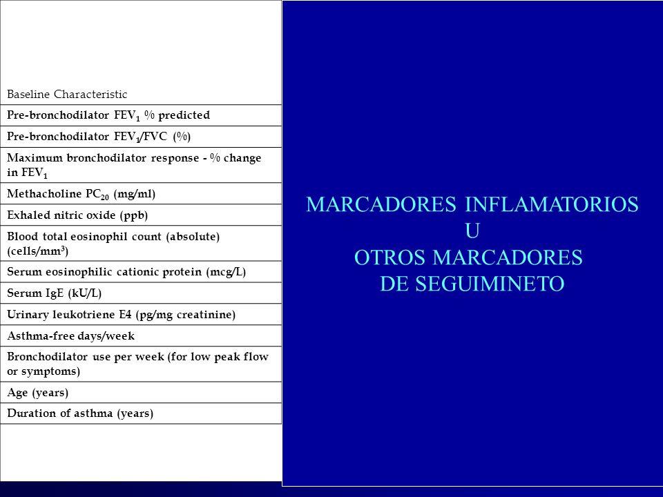 MARCADORES INFLAMATORIOS U OTROS MARCADORES DE SEGUIMINETO