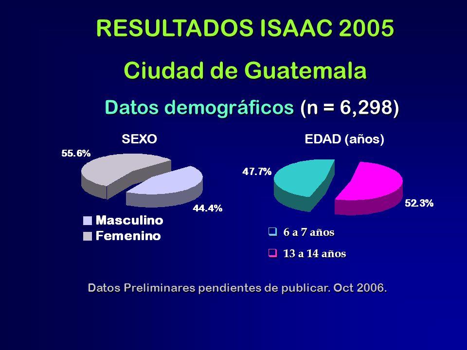 Datos demográficos (n = 6,298)