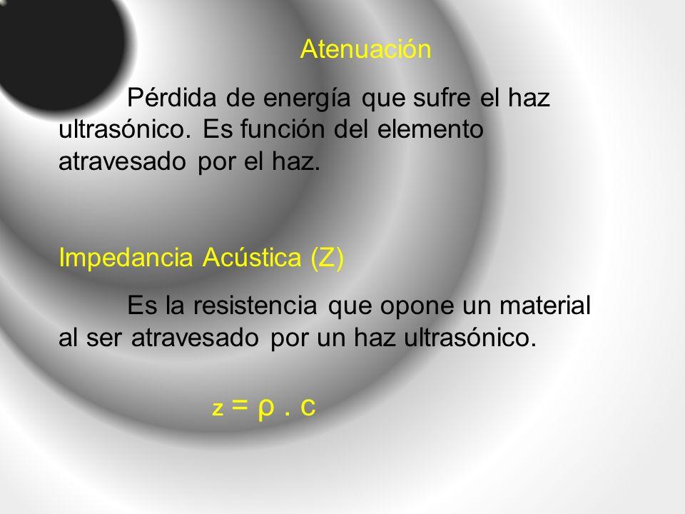 Impedancia Acústica (Z)