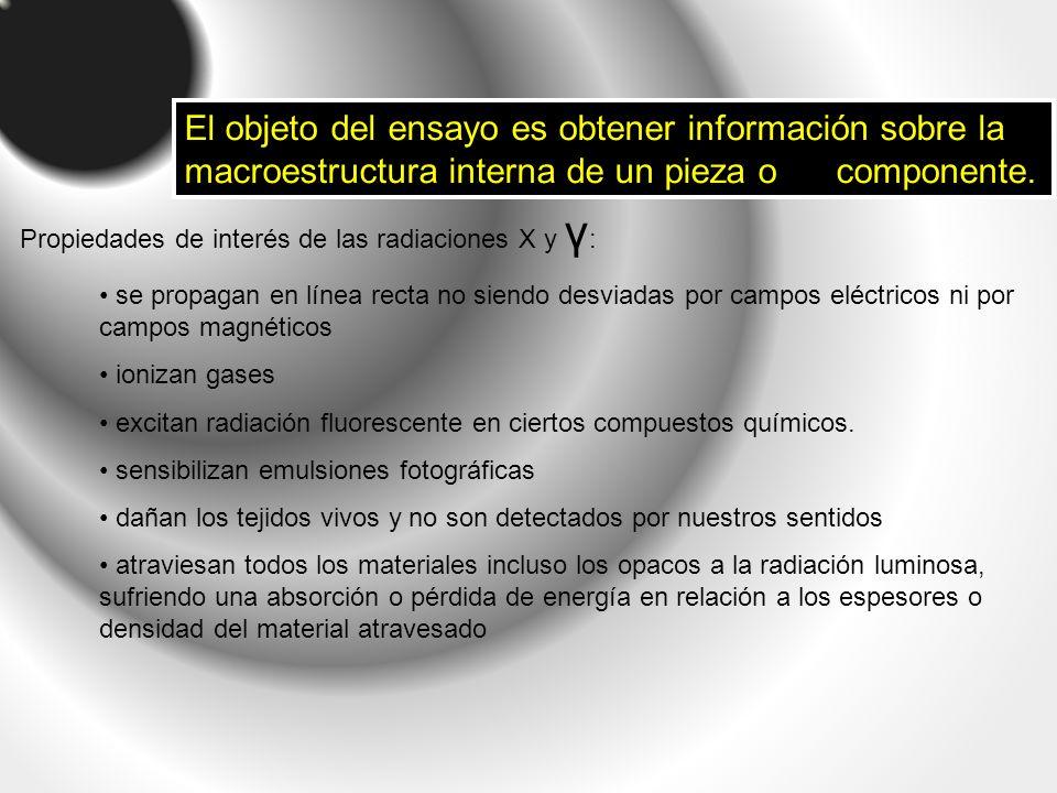 El objeto del ensayo es obtener información sobre la macroestructura interna de un pieza o componente.