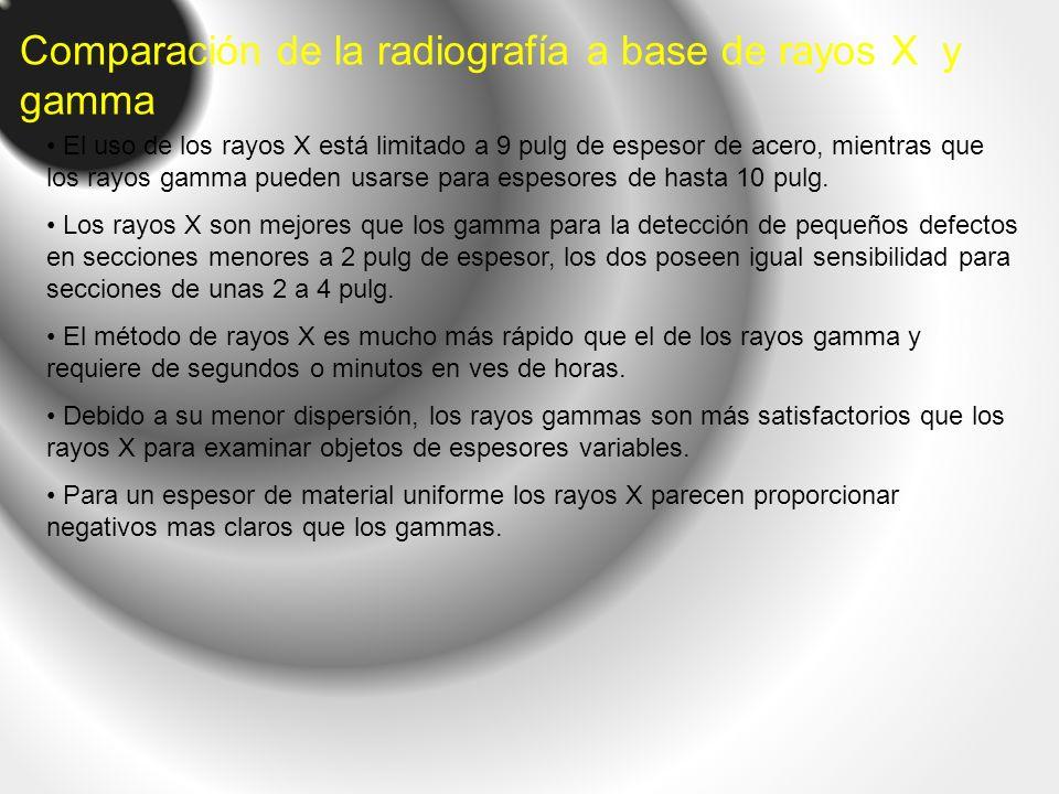 Comparación de la radiografía a base de rayos X y gamma