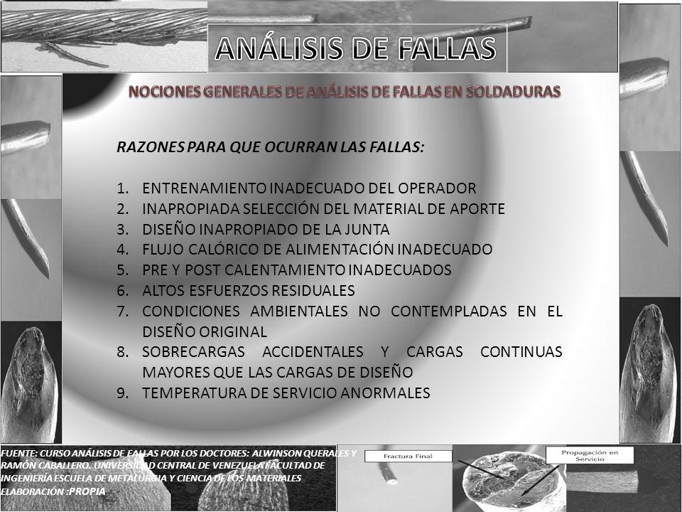 NOCIONES GENERALES DE ANÁLISIS DE FALLAS EN SOLDADURAS