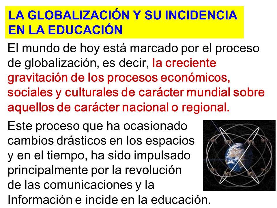 LA GLOBALIZACIÓN Y SU INCIDENCIA
