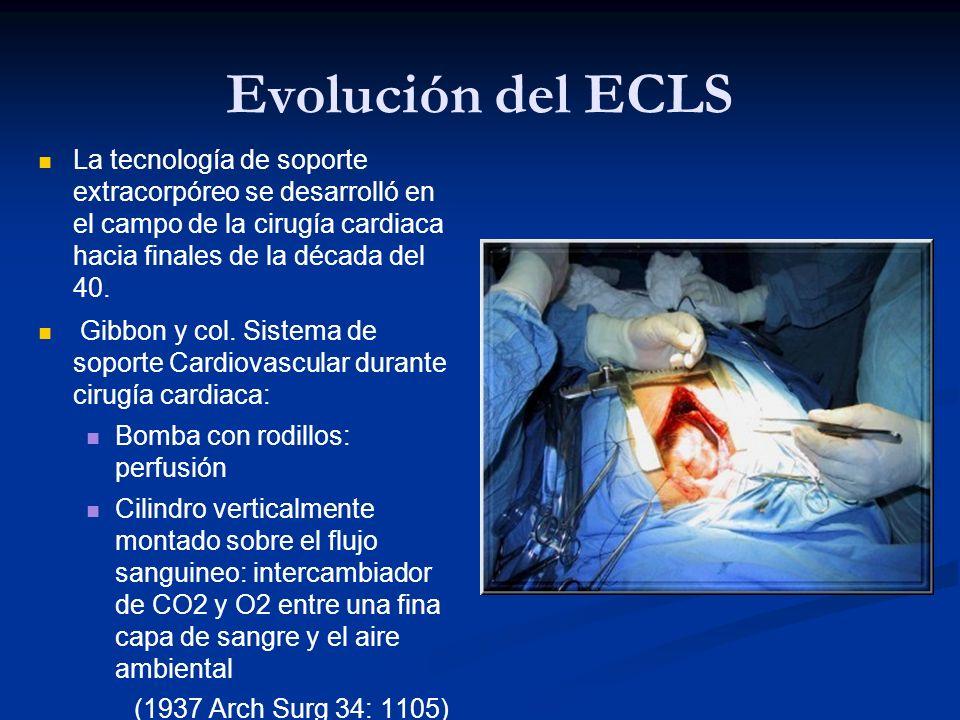 Evolución del ECLS La tecnología de soporte extracorpóreo se desarrolló en el campo de la cirugía cardiaca hacia finales de la década del 40.