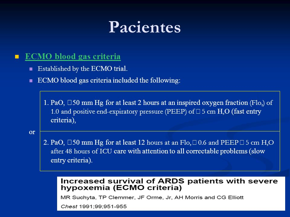 Pacientes ECMO blood gas criteria Established by the ECMO trial.