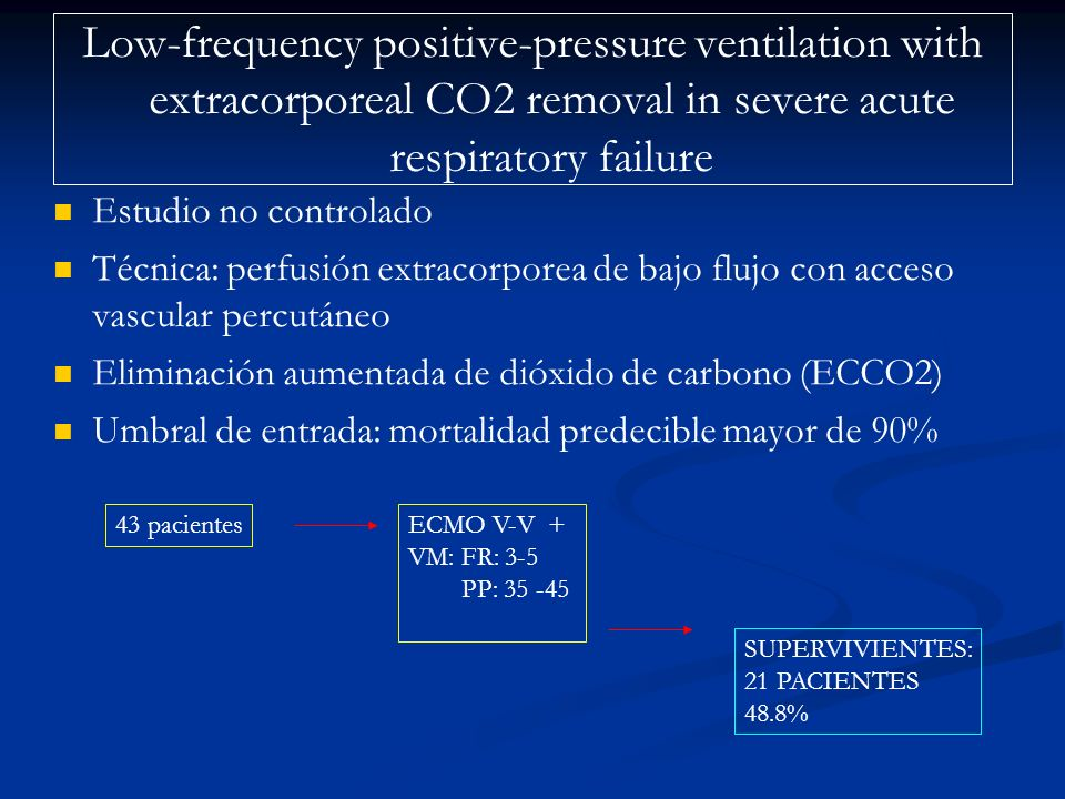 Low-frequency positive-pressure ventilation with extracorporeal CO2 removal in severe acute respiratory failure