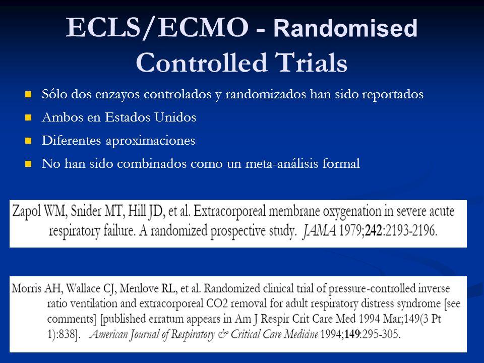 ECLS/ECMO - Randomised Controlled Trials