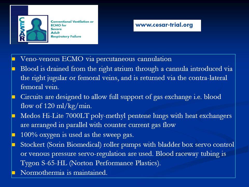 Veno-venous ECMO via percutaneous cannulation