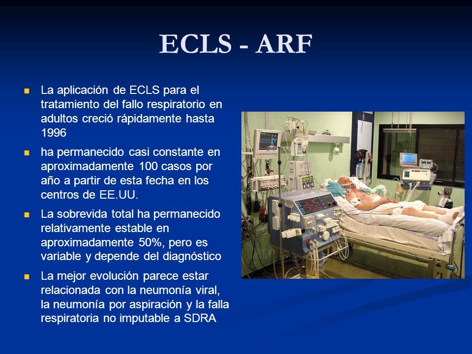 ECLS - ARF La aplicación de ECLS para el tratamiento del fallo respiratorio en adultos creció rápidamente hasta 1996.