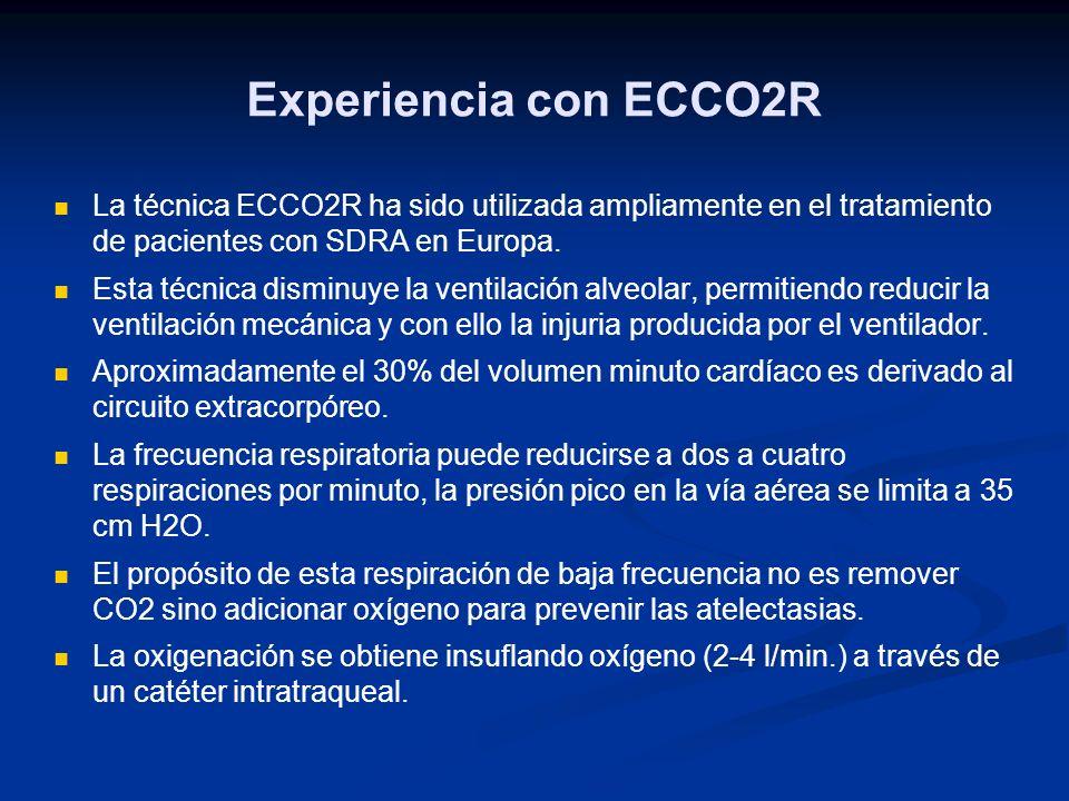 Experiencia con ECCO2R La técnica ECCO2R ha sido utilizada ampliamente en el tratamiento de pacientes con SDRA en Europa.