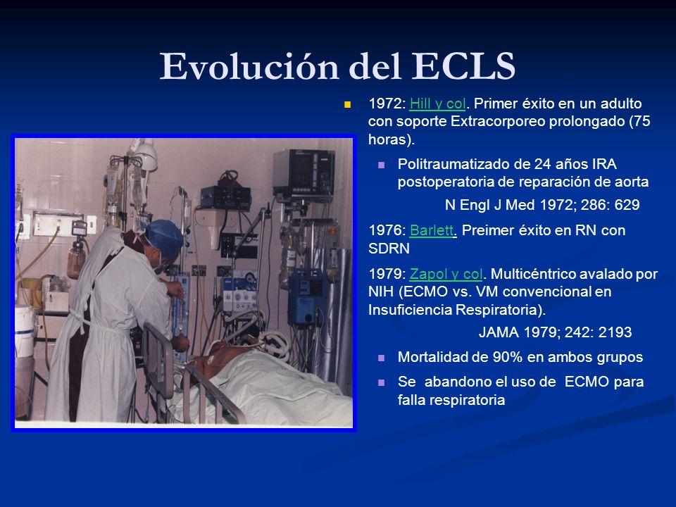 Evolución del ECLS 1972: Hill y col. Primer éxito en un adulto con soporte Extracorporeo prolongado (75 horas).
