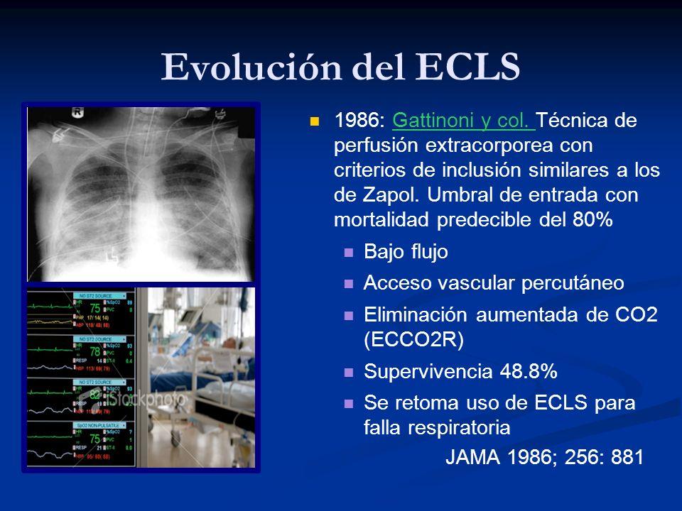 Evolución del ECLS