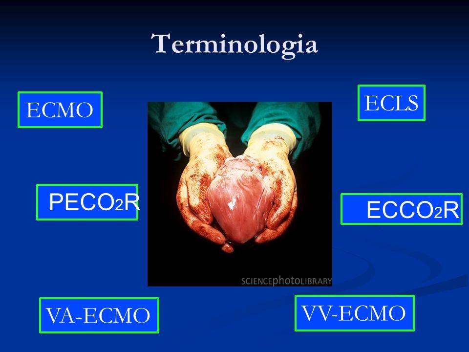 Terminologia ECLS ECMO PECO2R ECCO2R VA-ECMO VV-ECMO