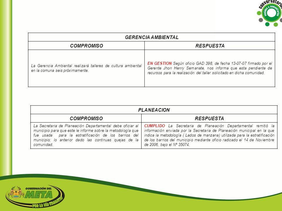GERENCIA AMBIENTAL COMPROMISO RESPUESTA PLANEACION COMPROMISO
