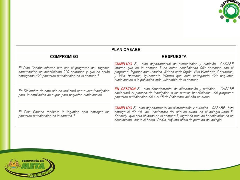PLAN CASABE COMPROMISO RESPUESTA
