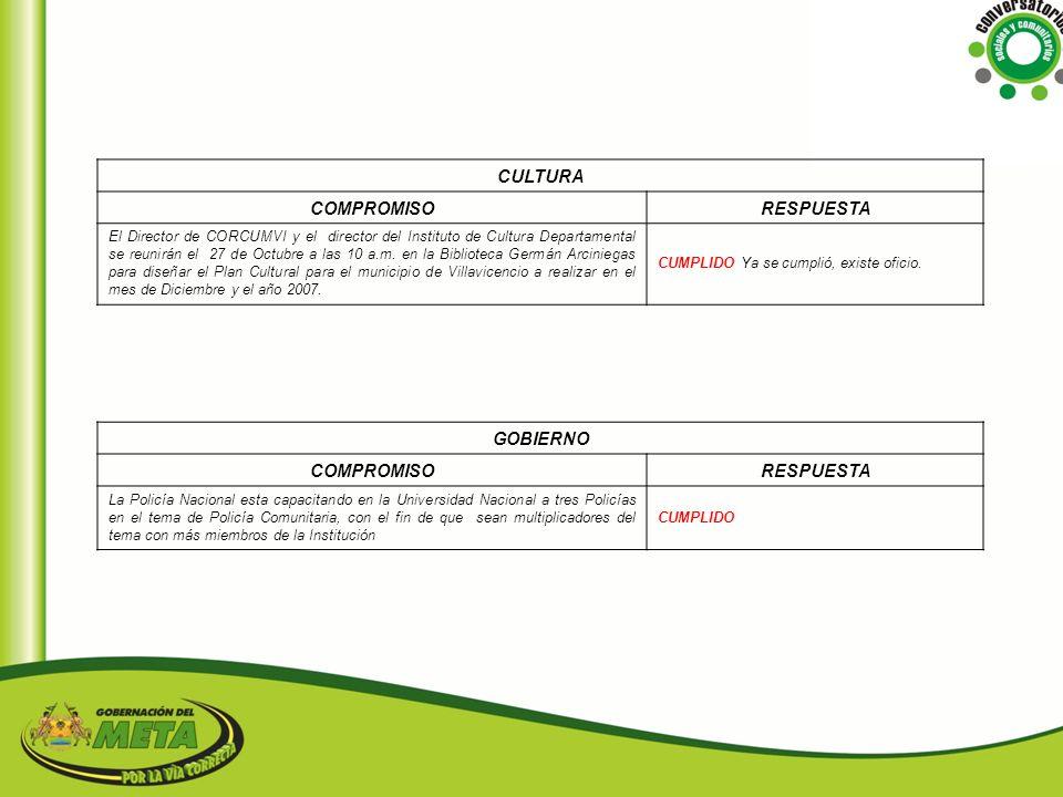 CULTURA COMPROMISO RESPUESTA GOBIERNO COMPROMISO RESPUESTA