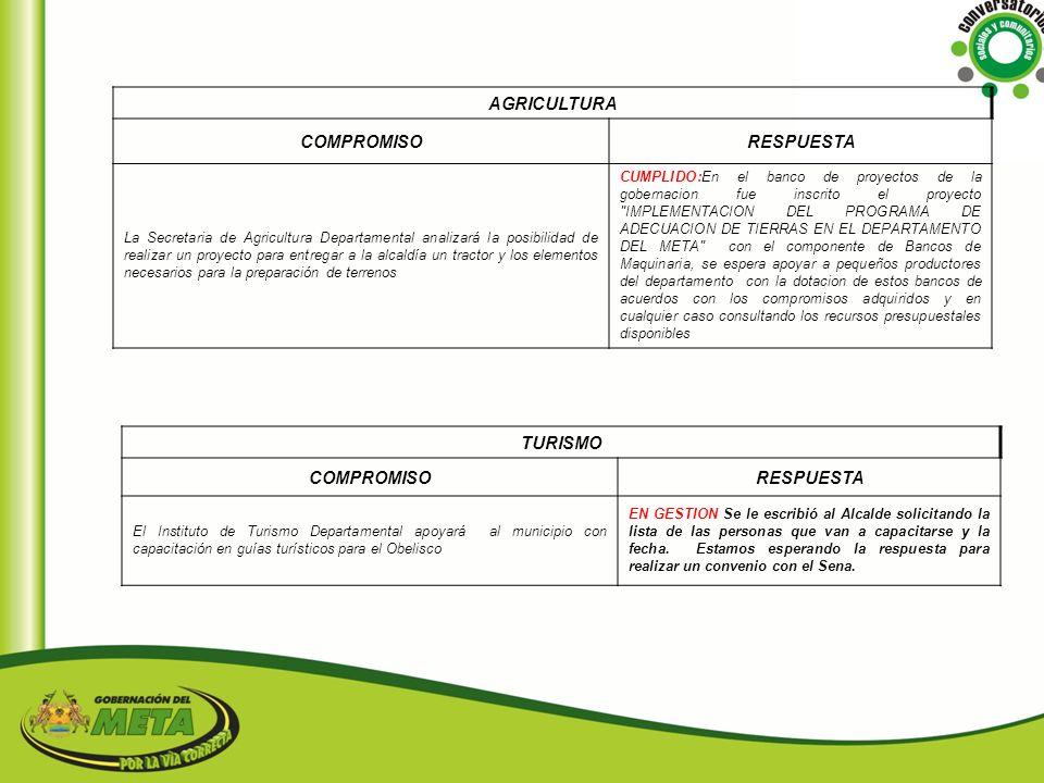AGRICULTURA COMPROMISO RESPUESTA TURISMO COMPROMISO RESPUESTA