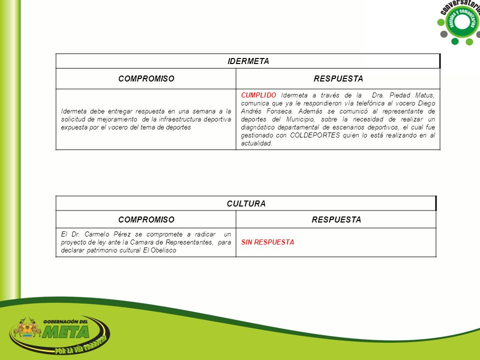 IDERMETA COMPROMISO RESPUESTA CULTURA COMPROMISO RESPUESTA