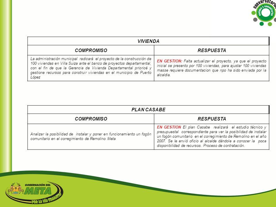 VIVIENDA COMPROMISO RESPUESTA PLAN CASABE COMPROMISO RESPUESTA