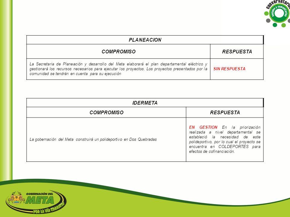 PLANEACION COMPROMISO RESPUESTA IDERMETA COMPROMISO RESPUESTA