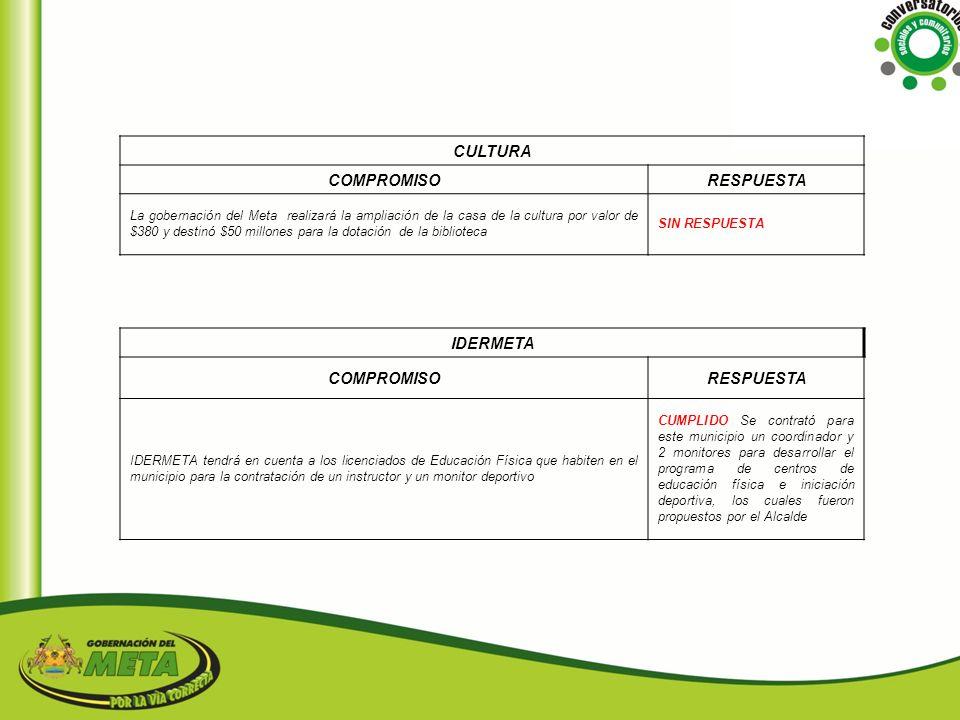 CULTURA COMPROMISO RESPUESTA IDERMETA COMPROMISO RESPUESTA
