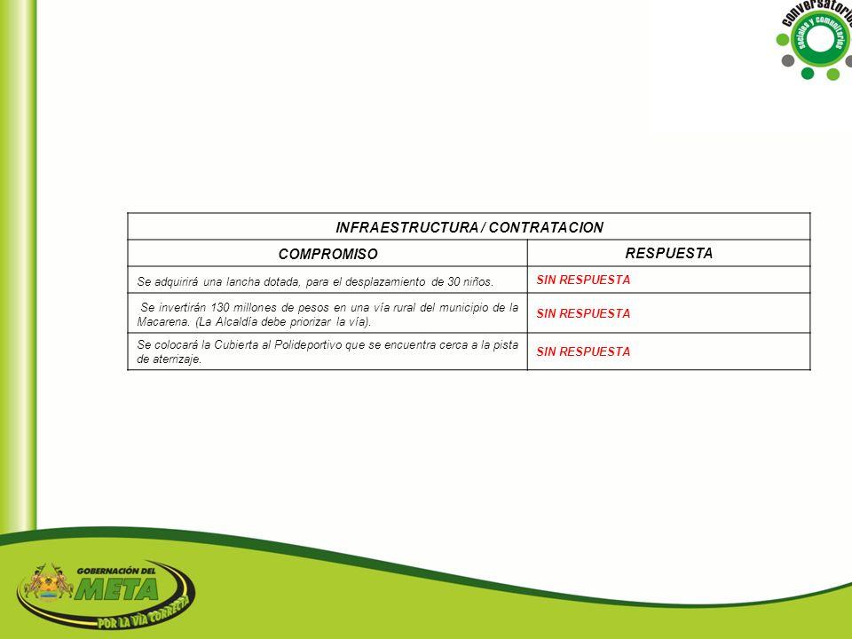 INFRAESTRUCTURA / CONTRATACION