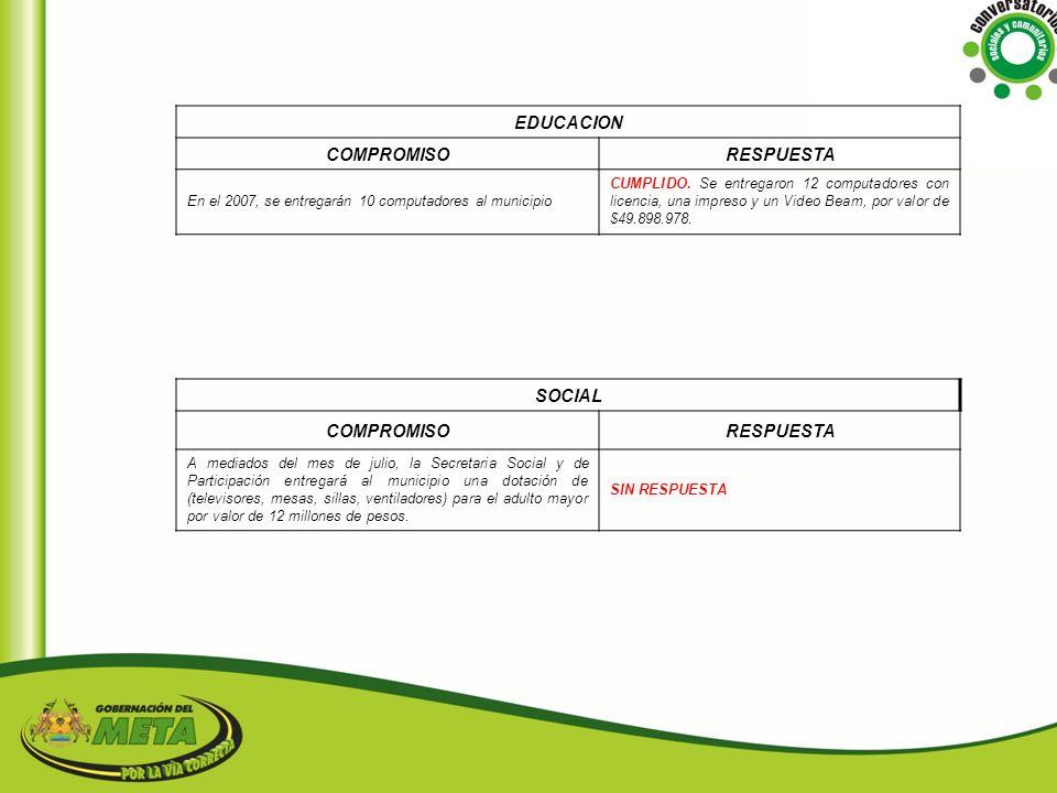 EDUCACION COMPROMISO RESPUESTA SOCIAL COMPROMISO RESPUESTA
