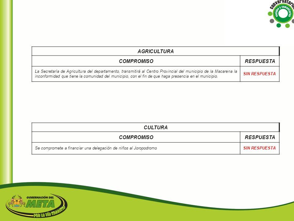 AGRICULTURA COMPROMISO RESPUESTA CULTURA COMPROMISO RESPUESTA