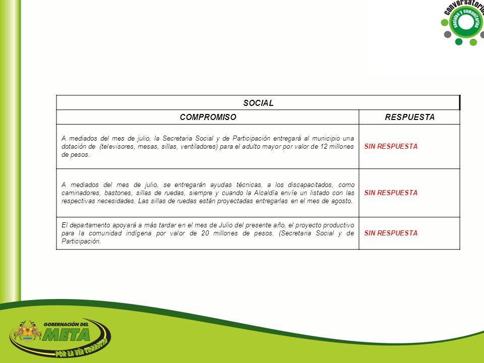SOCIAL COMPROMISO RESPUESTA