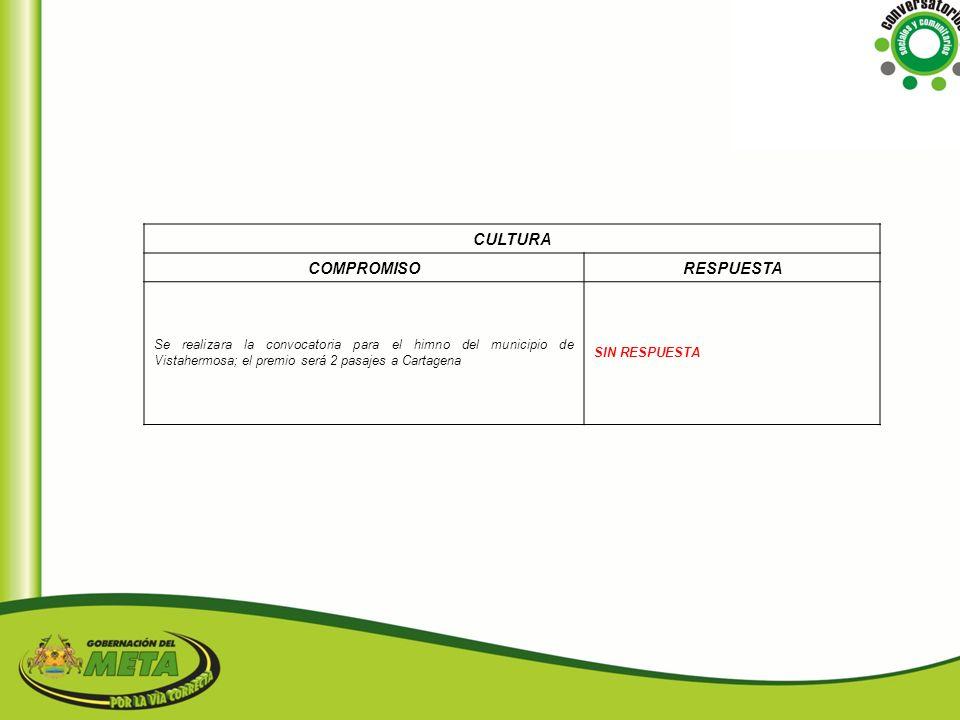 CULTURA COMPROMISO RESPUESTA