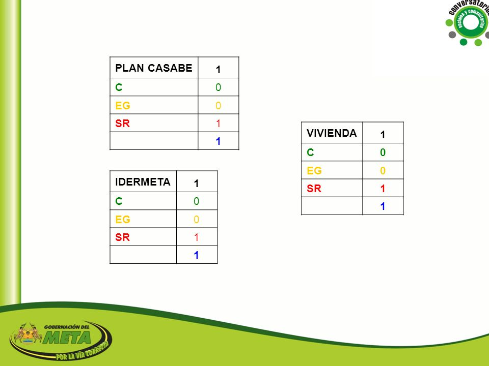 PLAN CASABE 1 C EG SR VIVIENDA 1 C EG SR IDERMETA 1 C EG SR