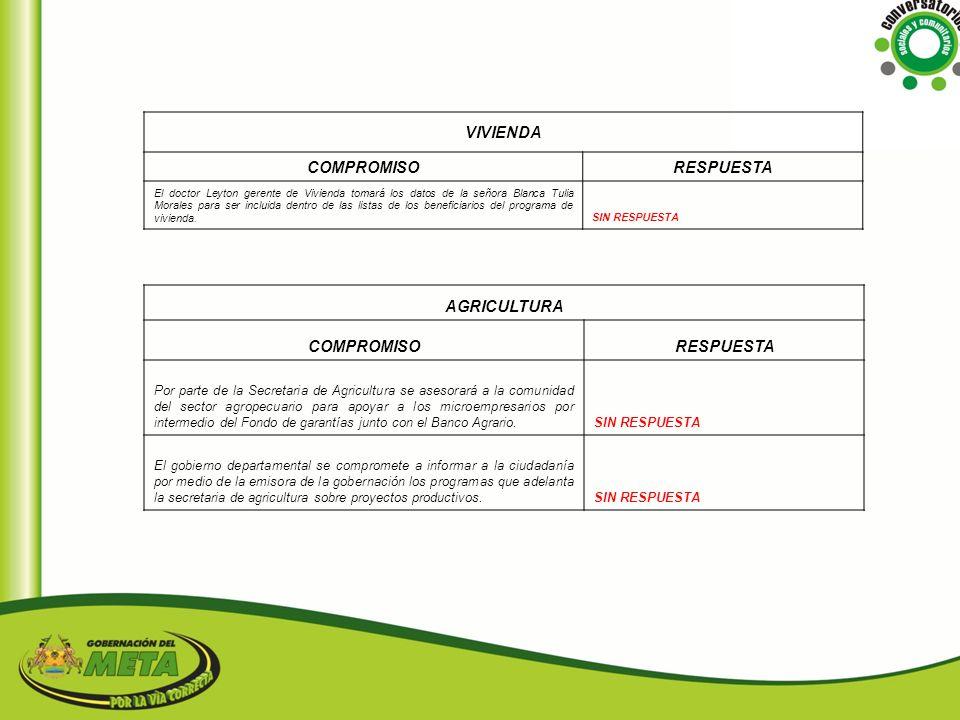 VIVIENDA COMPROMISO RESPUESTA AGRICULTURA COMPROMISO RESPUESTA