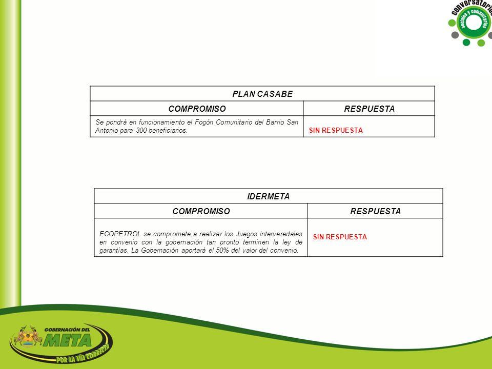 PLAN CASABE COMPROMISO RESPUESTA IDERMETA COMPROMISO RESPUESTA
