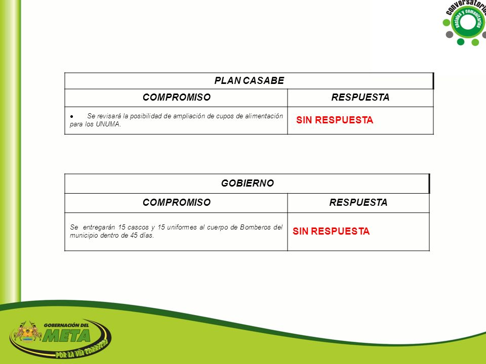 PLAN CASABE COMPROMISO RESPUESTA GOBIERNO COMPROMISO RESPUESTA