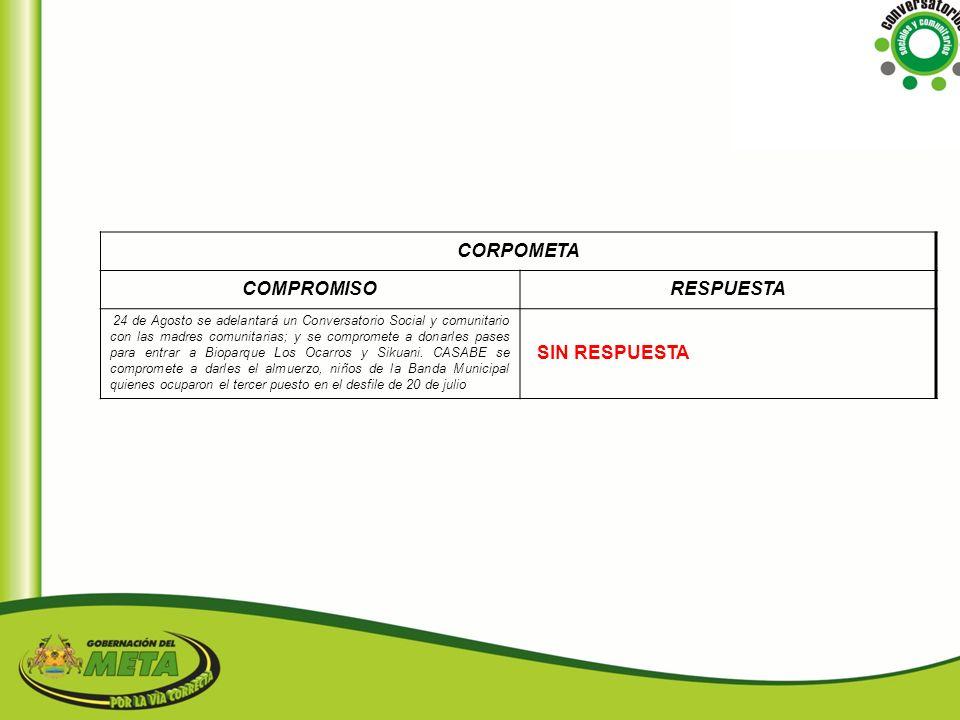 CORPOMETA COMPROMISO RESPUESTA