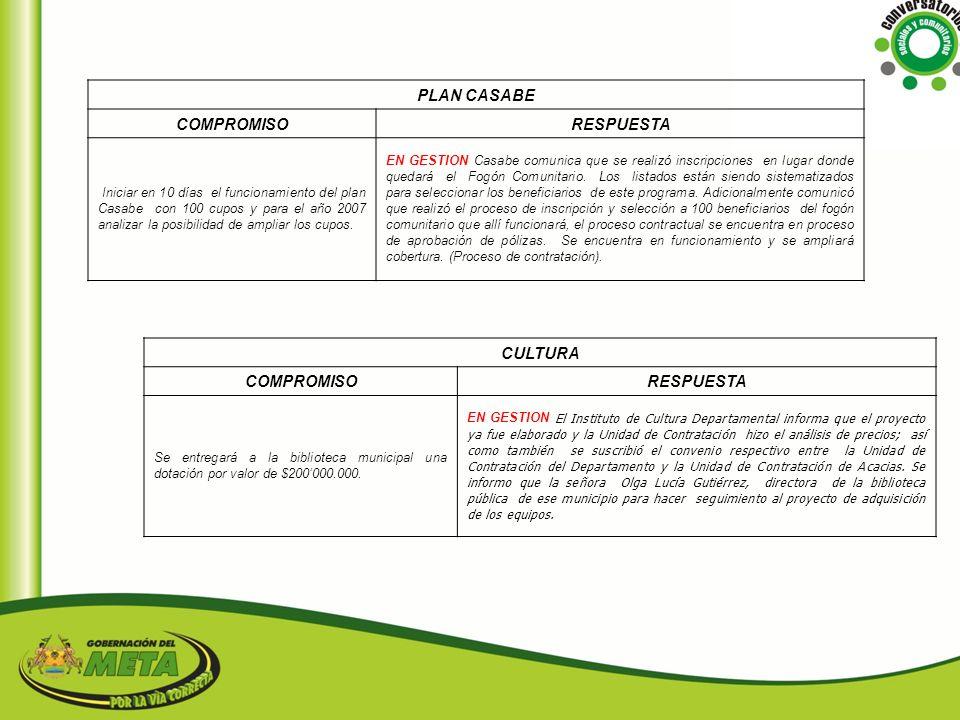 PLAN CASABE COMPROMISO RESPUESTA CULTURA COMPROMISO RESPUESTA