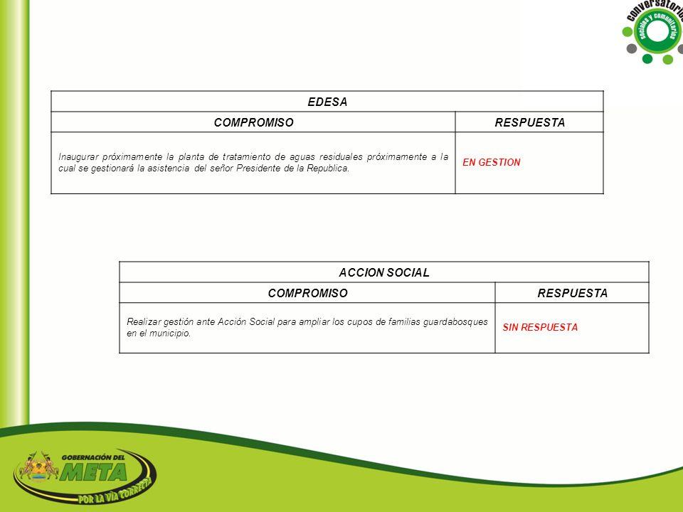 EDESA COMPROMISO RESPUESTA ACCION SOCIAL COMPROMISO RESPUESTA