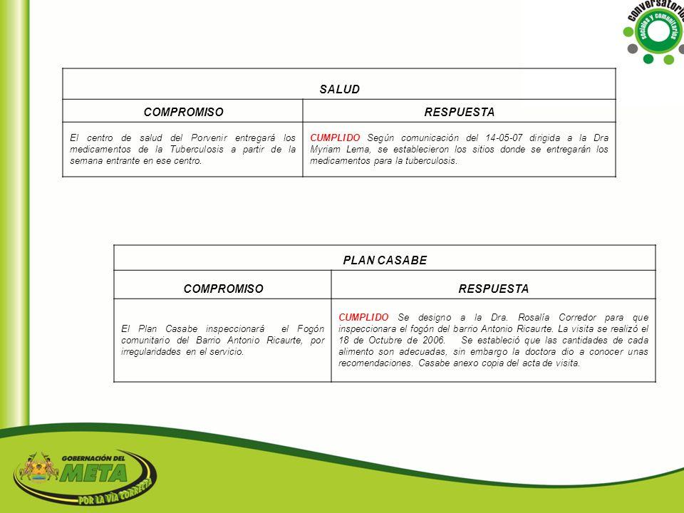 SALUD COMPROMISO RESPUESTA PLAN CASABE COMPROMISO RESPUESTA