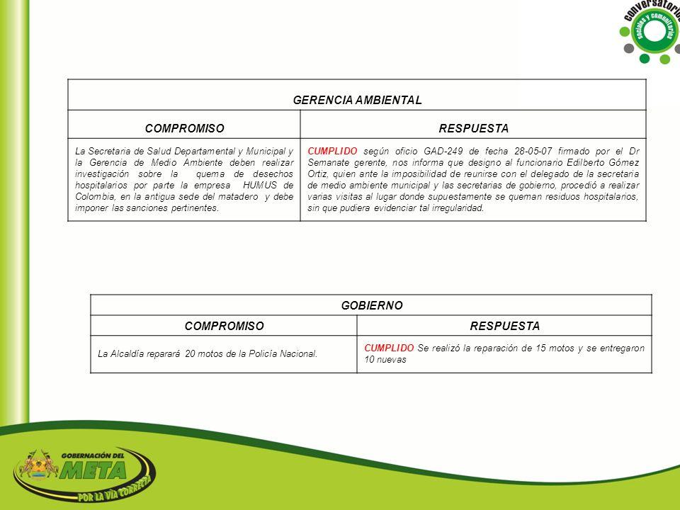 GERENCIA AMBIENTAL COMPROMISO RESPUESTA GOBIERNO COMPROMISO RESPUESTA