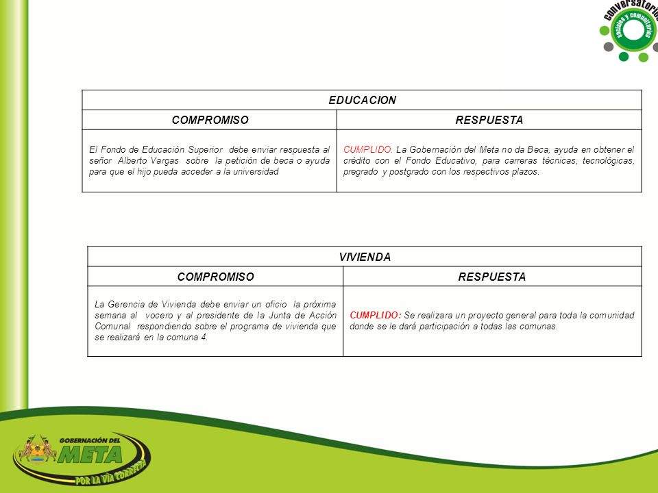 EDUCACION COMPROMISO RESPUESTA VIVIENDA COMPROMISO RESPUESTA