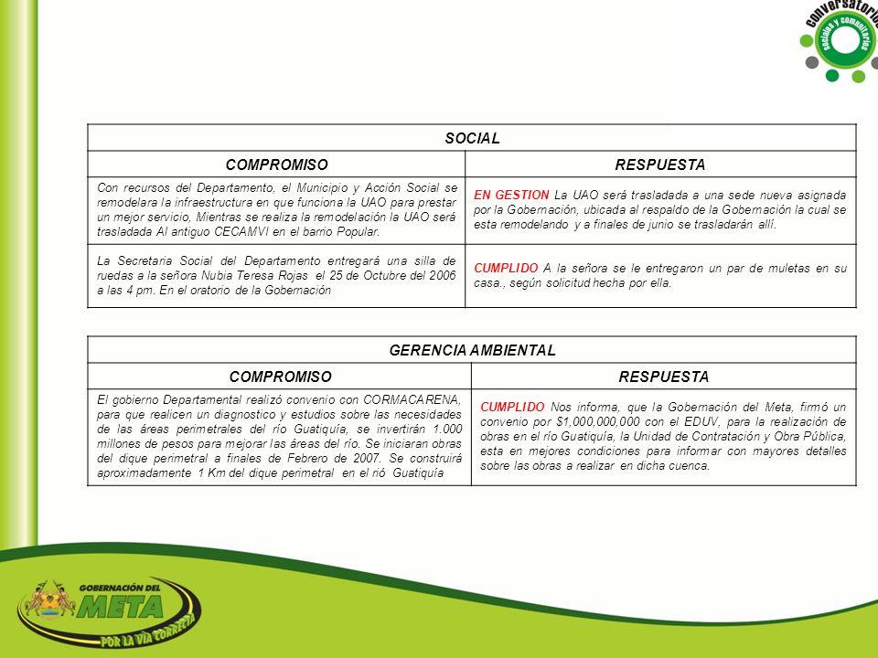 SOCIAL COMPROMISO RESPUESTA GERENCIA AMBIENTAL COMPROMISO RESPUESTA