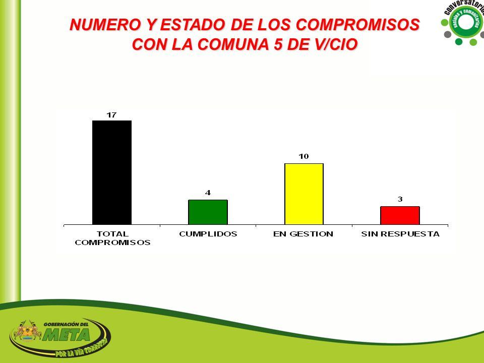 NUMERO Y ESTADO DE LOS COMPROMISOS CON LA COMUNA 5 DE V/CIO