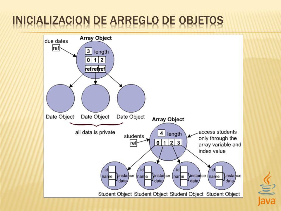 INICIALIZACION DE ARREGLO DE OBJETOS