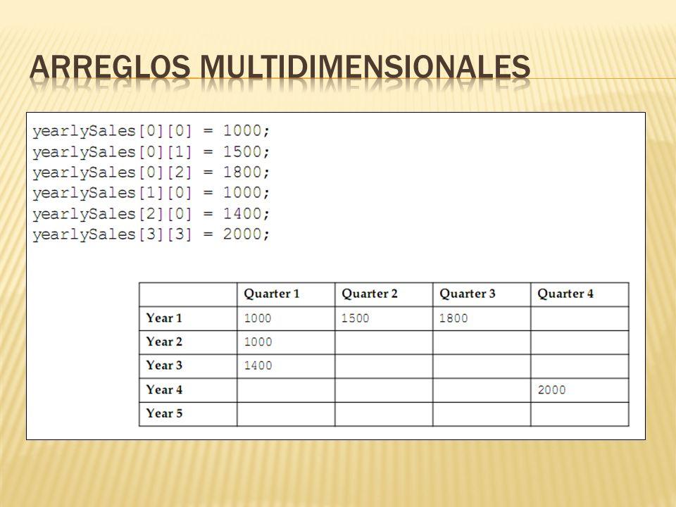 ARREGLOS MULTIDIMENSIONALES