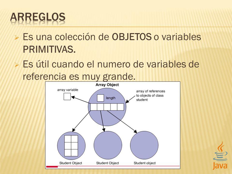 ARREGLOS Es una colección de OBJETOS o variables PRIMITIVAS.