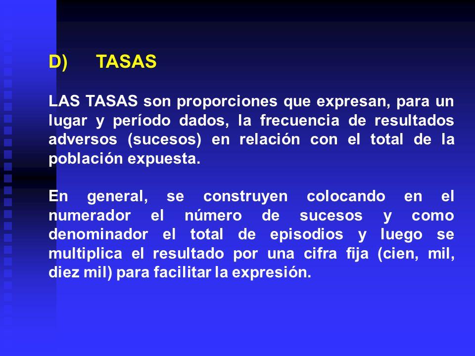 D) TASAS